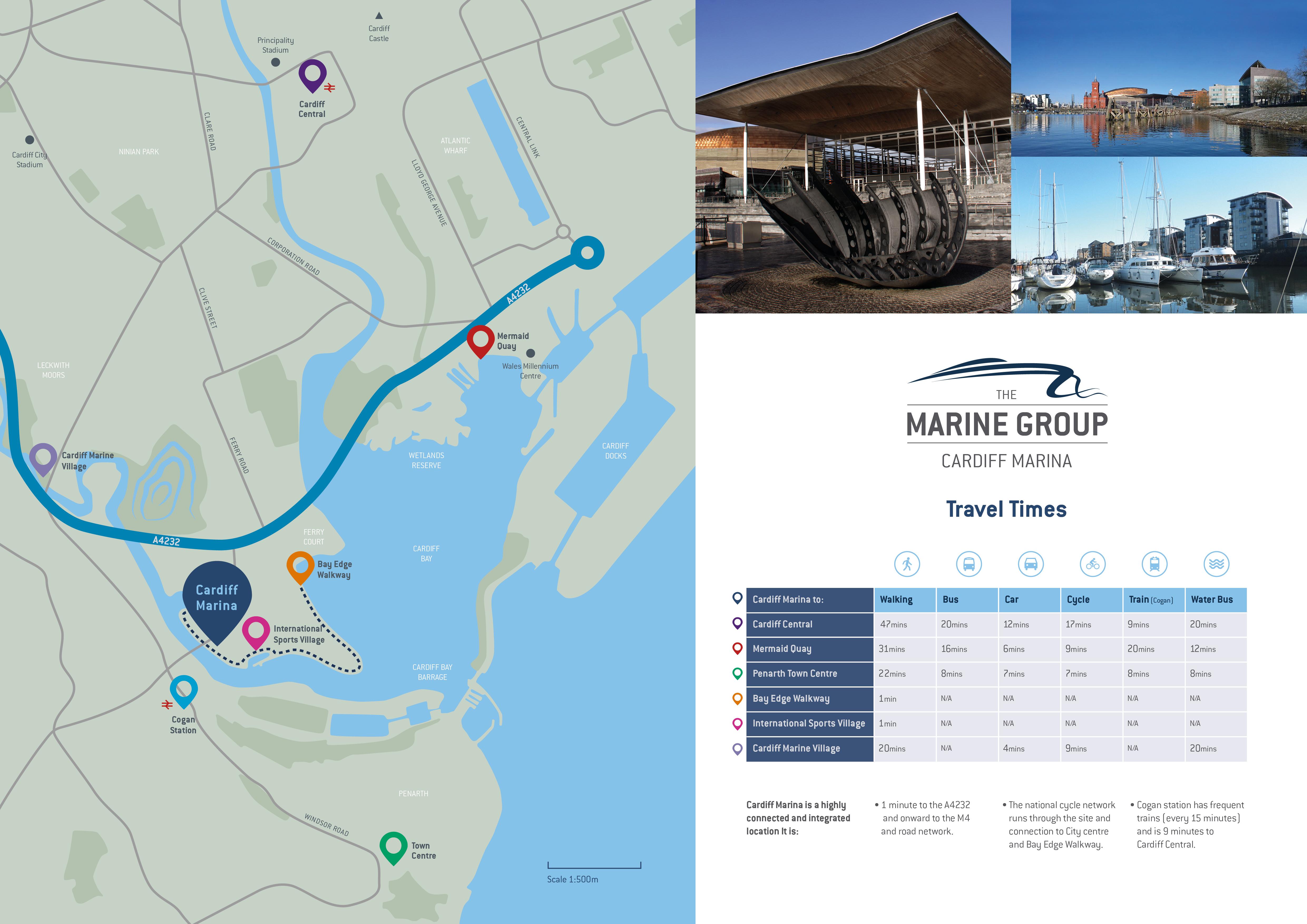 Cardiff Marina The Marine Group